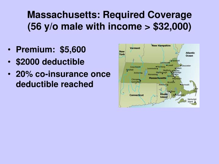 Massachusetts: Required Coverage