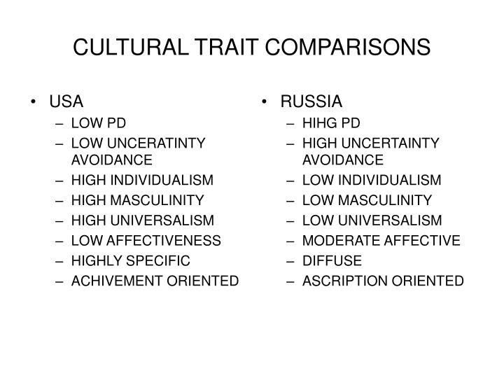 Cultural trait comparisons