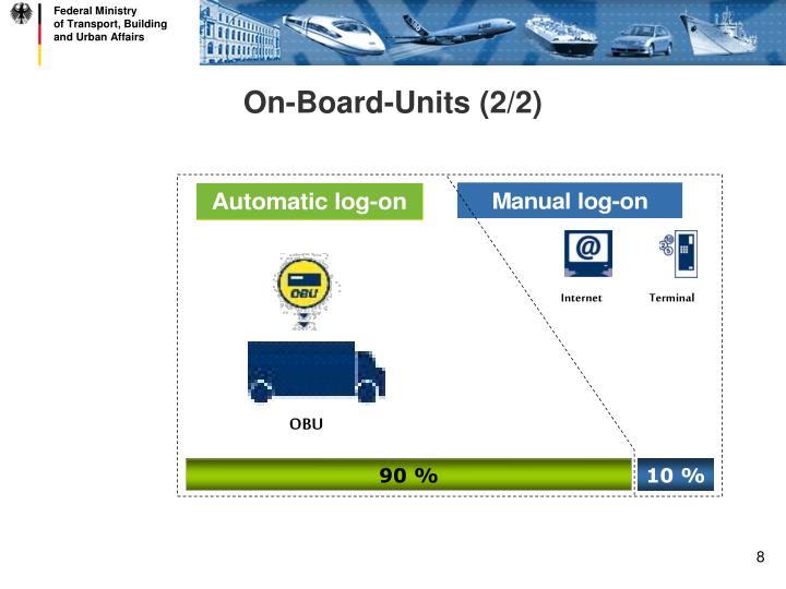 On-Board-Units (2/2)
