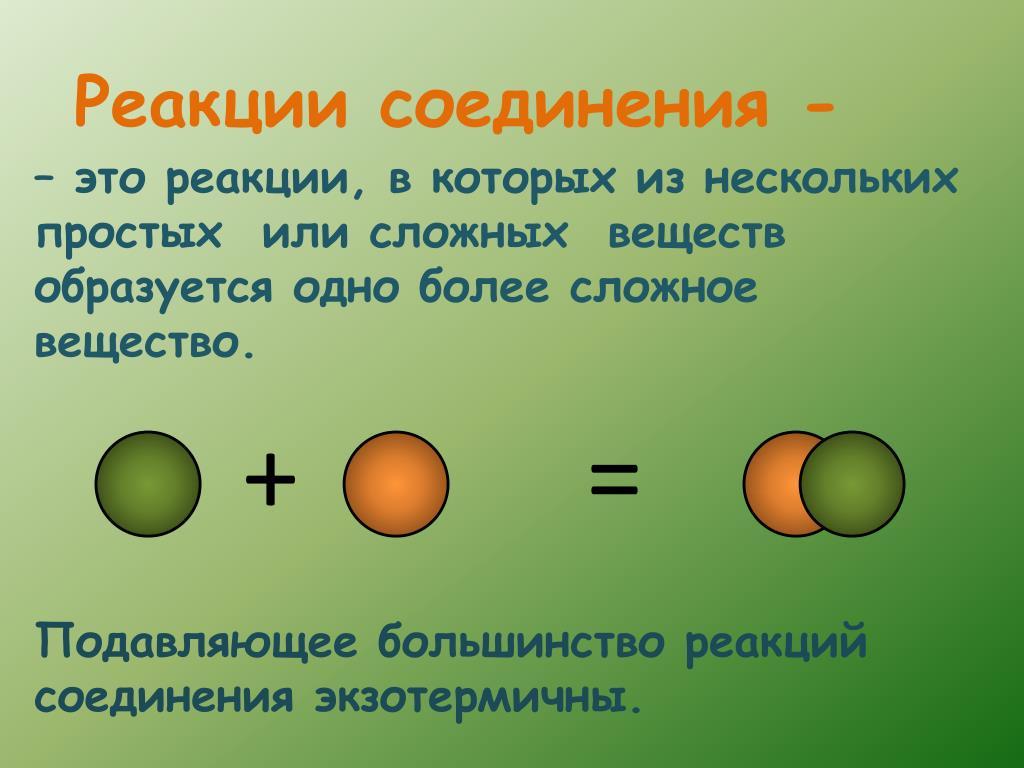 реакции соединения картинка распространенное
