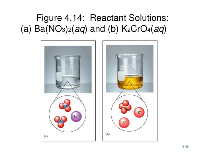Figure 4.14:  Reactant Solutions: