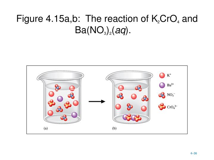 Figure 4.15a,b:  The reaction of K