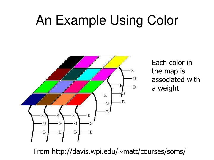 An Example Using Color