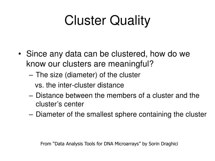 Cluster Quality