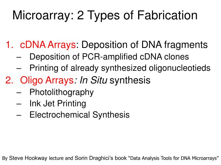 Microarray: 2 Types of Fabrication