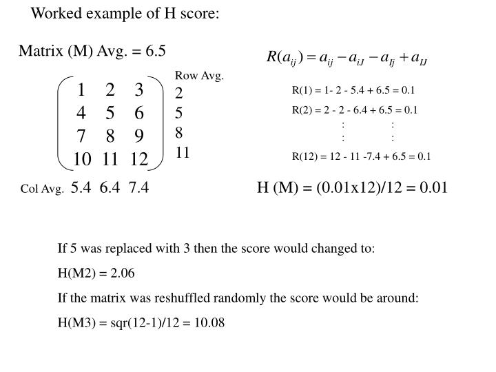 Worked example of H score: