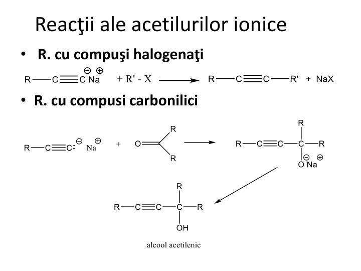 Reacţii ale acetilurilor ionice
