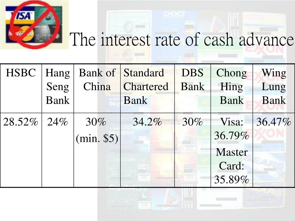 PPT - Banking services in Hong Kong PowerPoint Presentation
