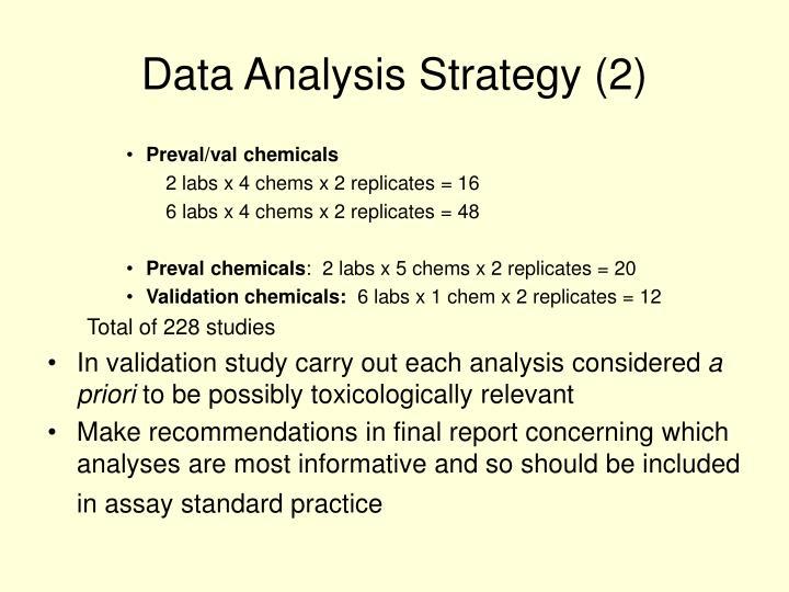 Data Analysis Strategy (2)
