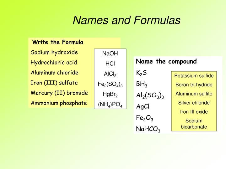 Names and Formulas