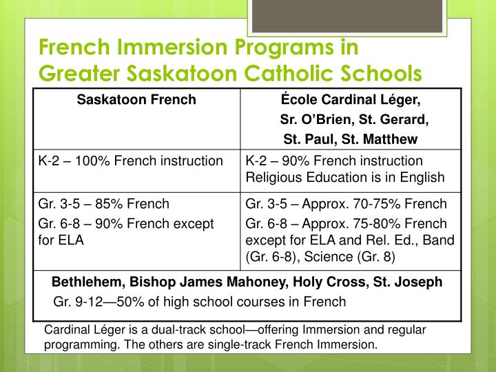 French Immersion Programs in