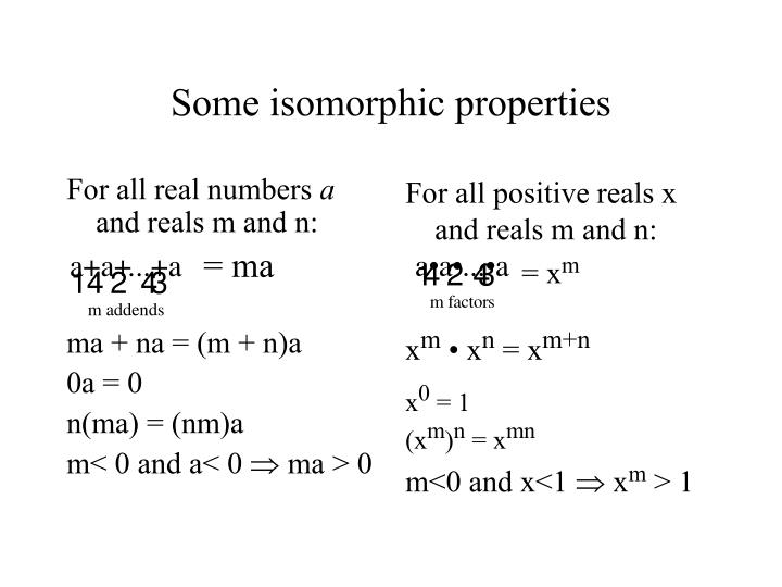 For all real numbers
