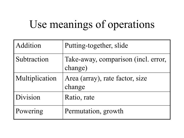 Use meanings of operations