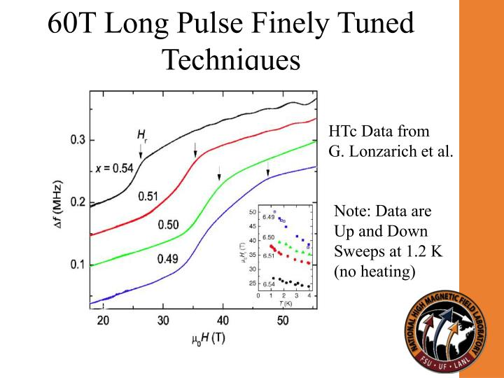 60T Long Pulse Finely Tuned Techniques