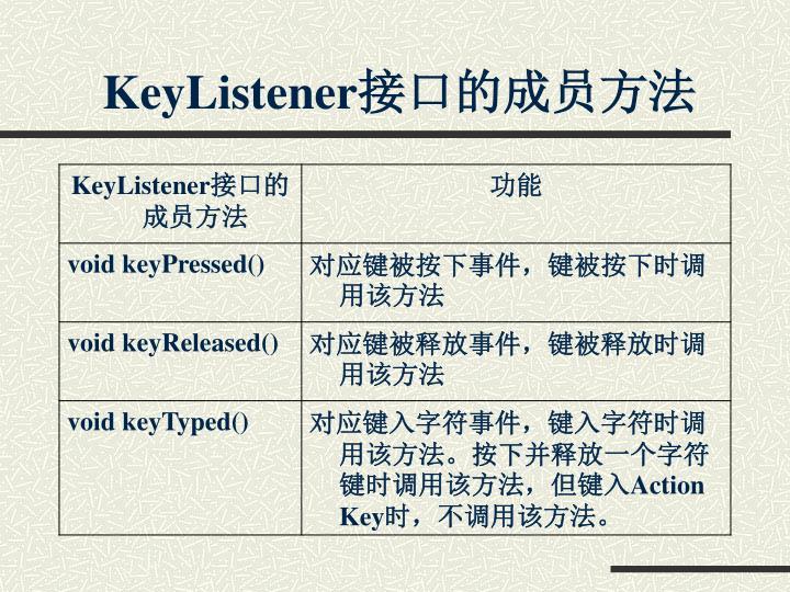 KeyListener