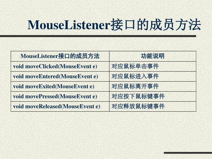 MouseListener