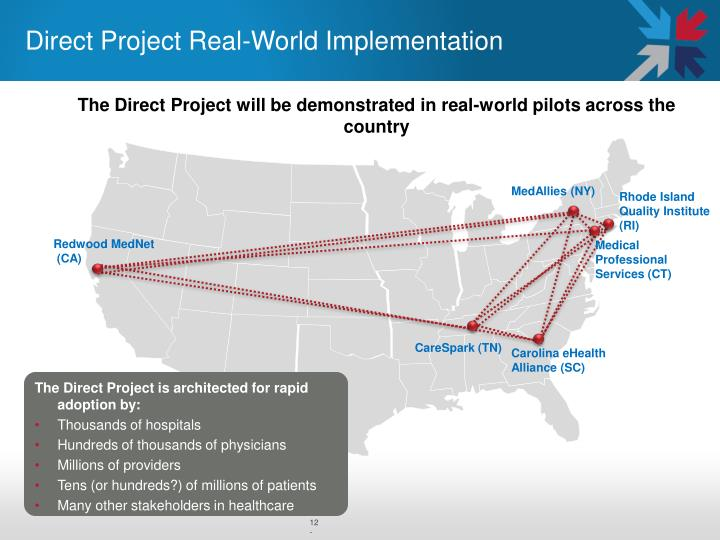 Direct Project Real-World Implementation