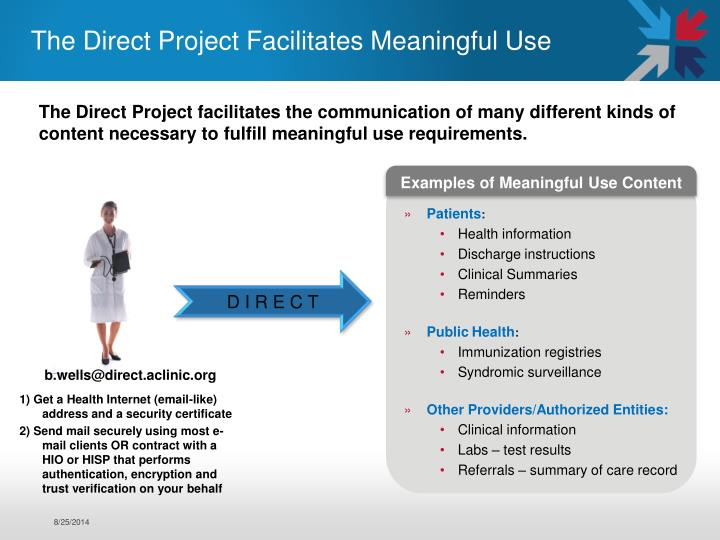 The Direct Project Facilitates Meaningful Use