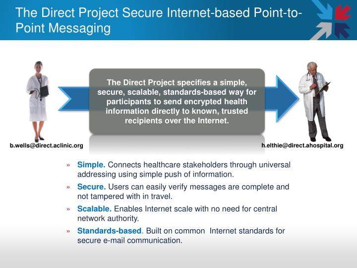 The direct project secure internet based point to point messaging