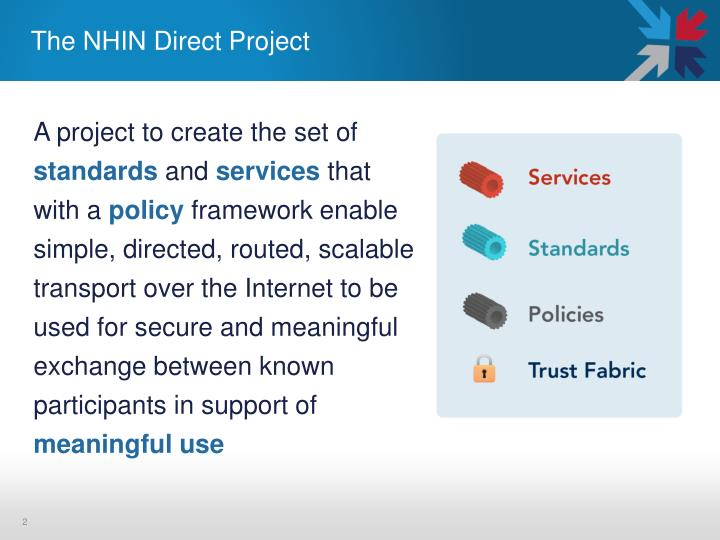 The nhin direct project