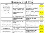 comparison of both design