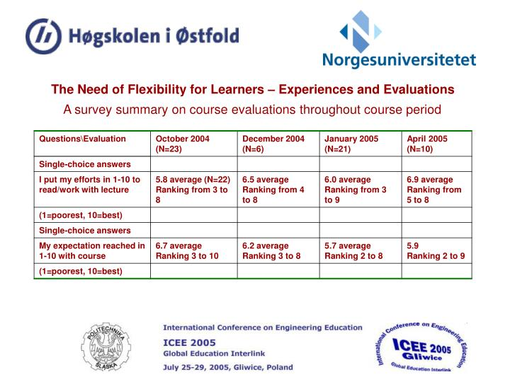 The Need of Flexibility for Learners – Experiences and Evaluations
