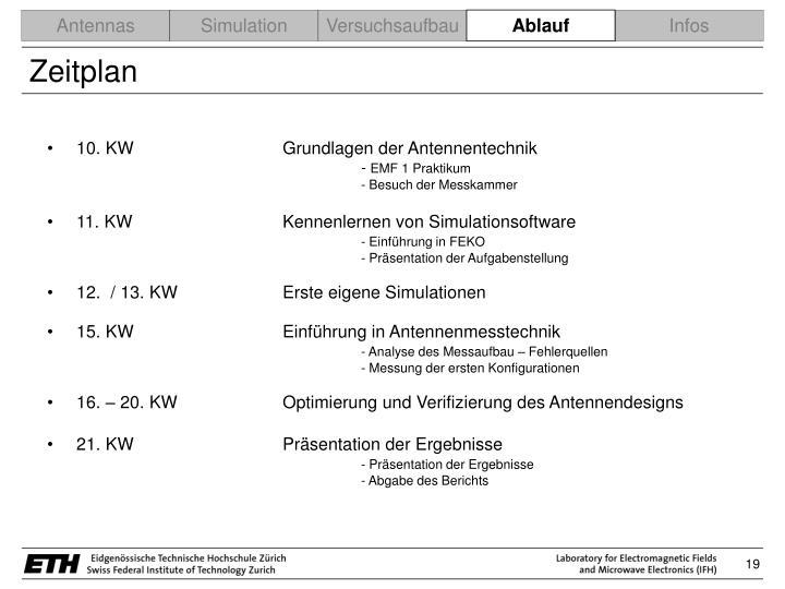 10. KW Grundlagen der Antennentechnik