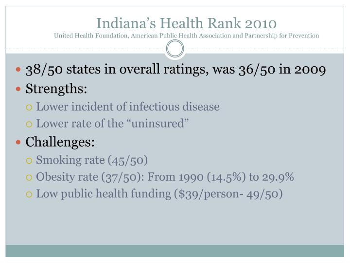 Indiana's Health Rank 2010