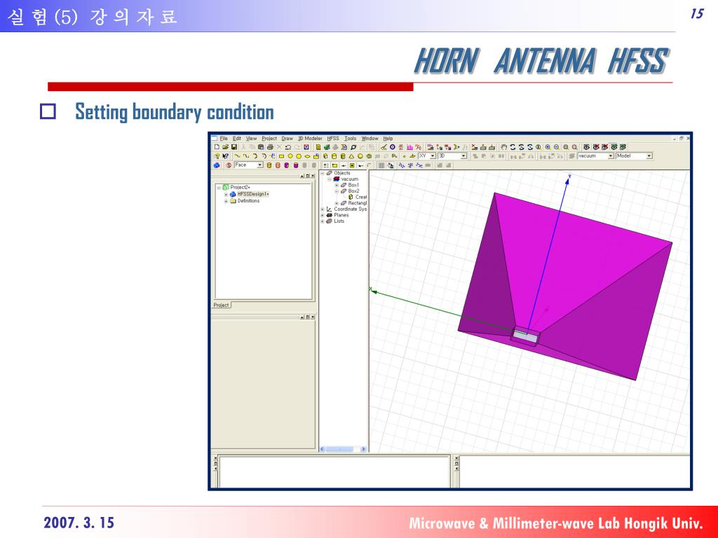 PPT - H orn Antenna Basic Theory PowerPoint Presentation - ID:3553785