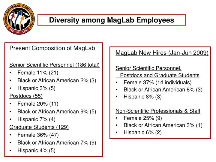 Diversity among MagLab Employees