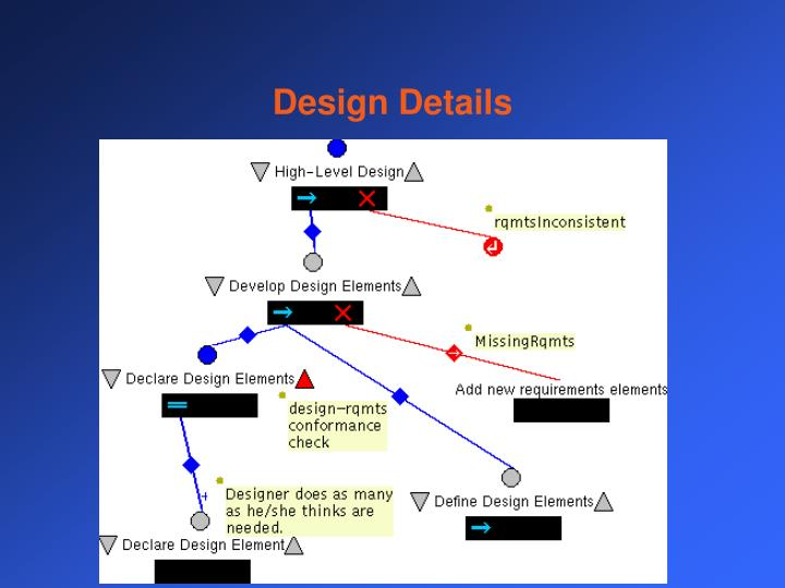 Design Details