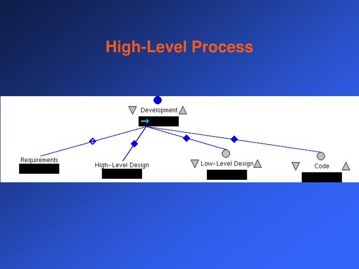 High-Level Process