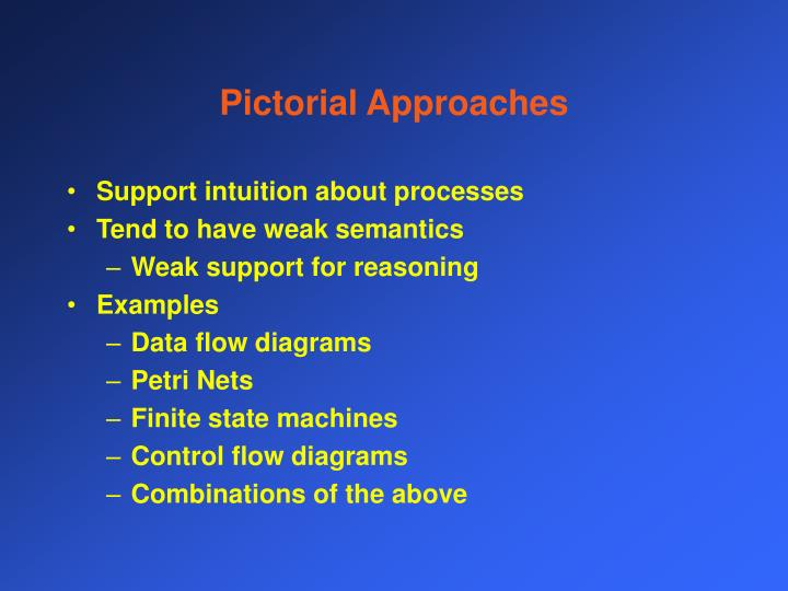 Pictorial Approaches