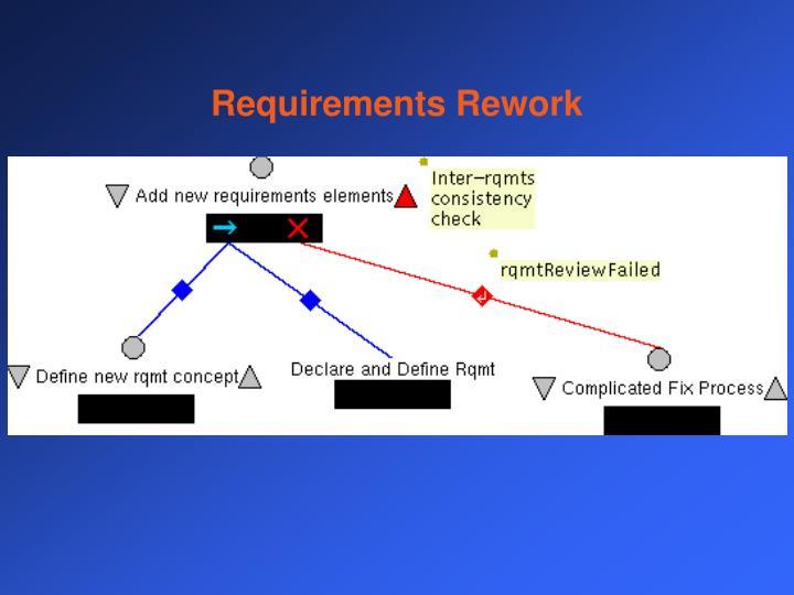 Requirements Rework