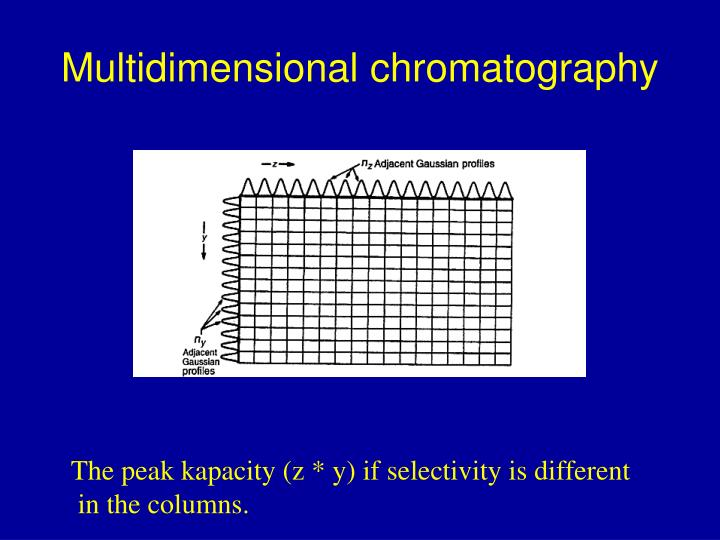 PPT - Multidimensional chromatography PowerPoint