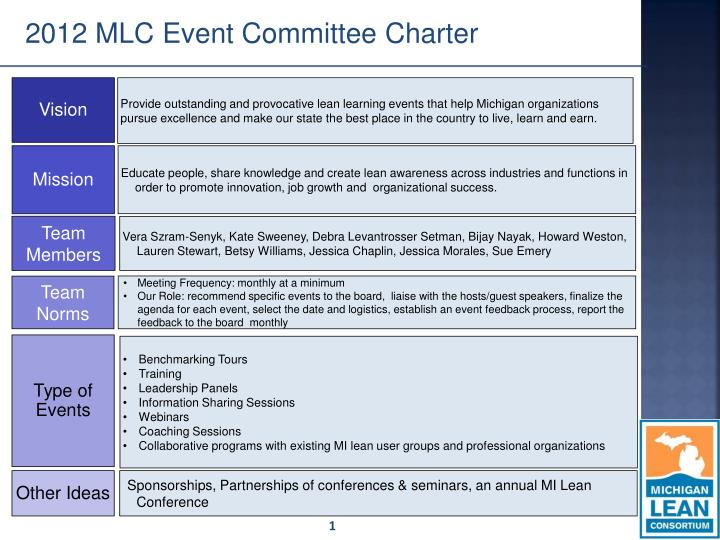 Committee Charter Template from image1.slideserve.com