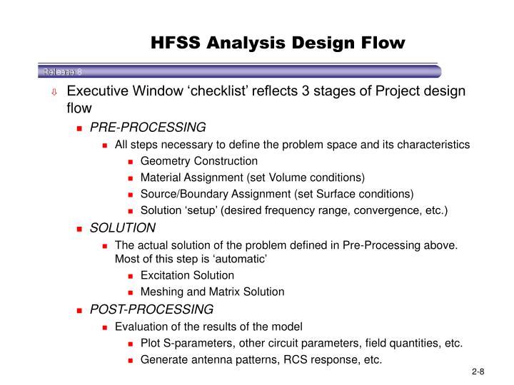 HFSS Analysis Design Flow