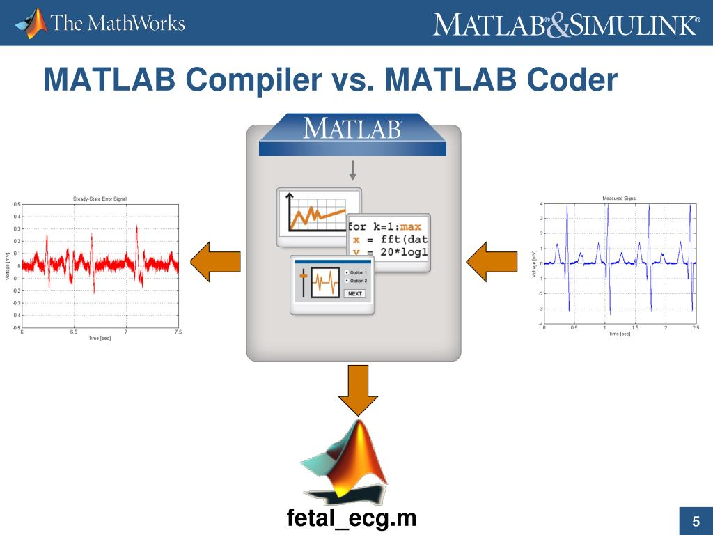 PPT - PC deployment solutions of MATLAB-based applications – MATLAB