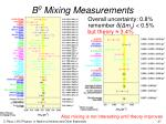 b 0 mixing measurements