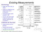existing measurements