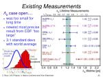 existing measurements3