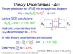 theory uncertainties m