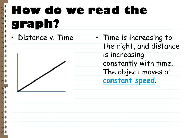 how to speed read for exam