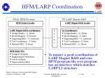 hfm larp coordination