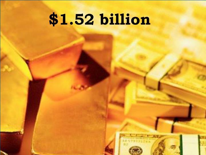 $1.52 billion