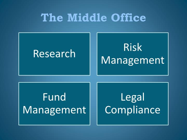 The Middle Office