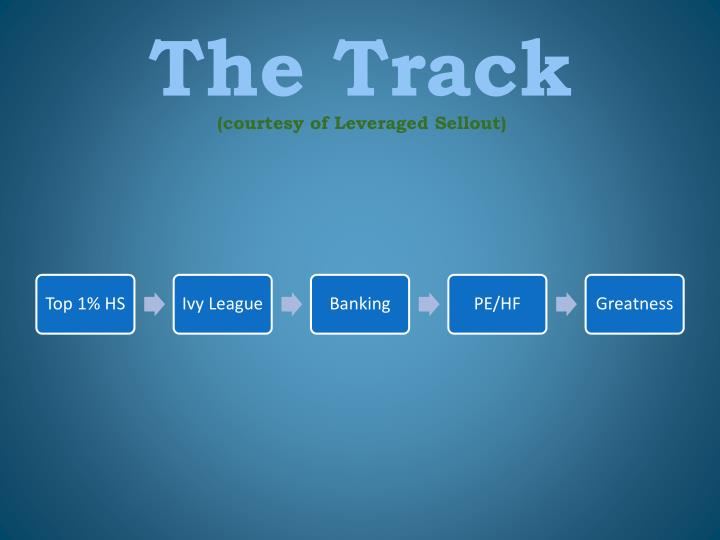 The track