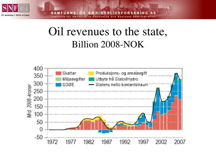 Oil revenues to the state,