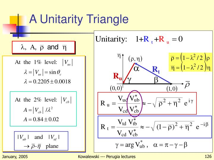 A Unitarity Triangle