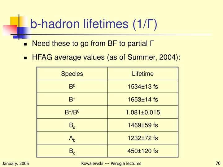 b-hadron lifetimes (1/